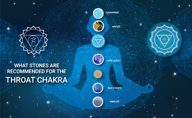 What Stones Are Recommended For the Throat Chakra?