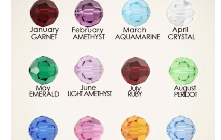 Know How Your Birthstones Stone Help Gets Success in Business