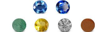 Kyanite Colors
